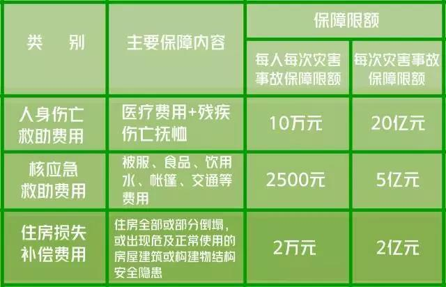 """""""山竹""""过后 深圳巨灾险生效 如何理赔?"""