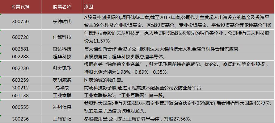 深圳a股开盘时间_回首向来萧瑟处 2018年a股十大关键词出炉_深圳新闻网