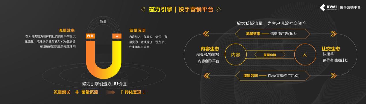 快手商业走进深圳 让内地商家获客营销更简单高效