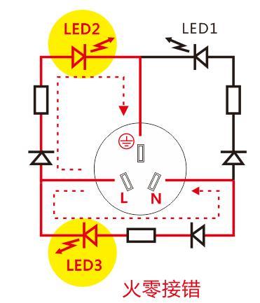 电源极性检测器(又名查线器) 是电工施工后检查线序的小工具 可在线路