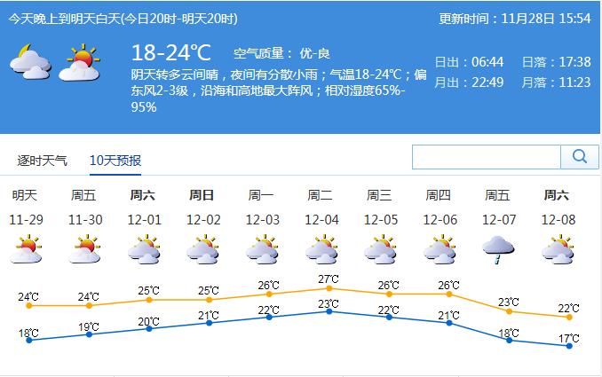 深圳气温逐日回升 未来三天可见阳光图片