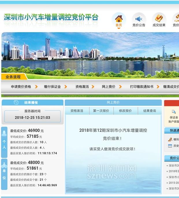 深圳小汽车增量调控管理中心官网