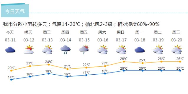 2019年3月11日深圳时事政治_国内国际热点_科技财经