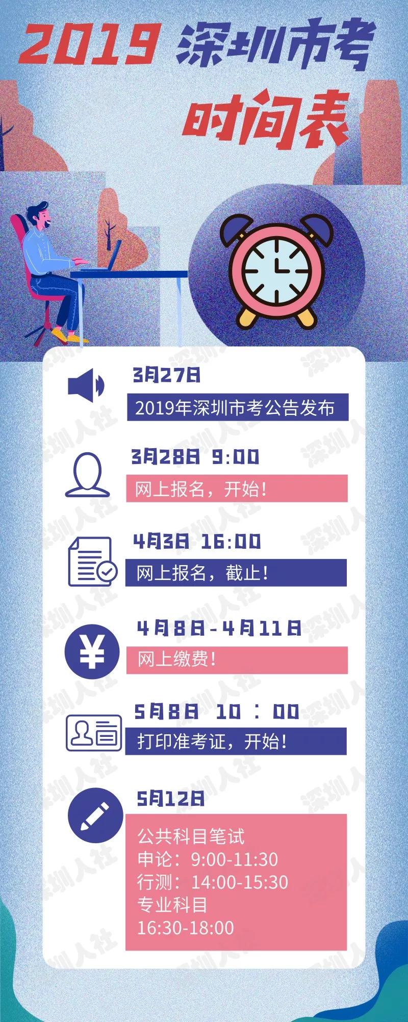 机会来了!深圳面向杏耀娱乐客服全国招考公务员469名,3月