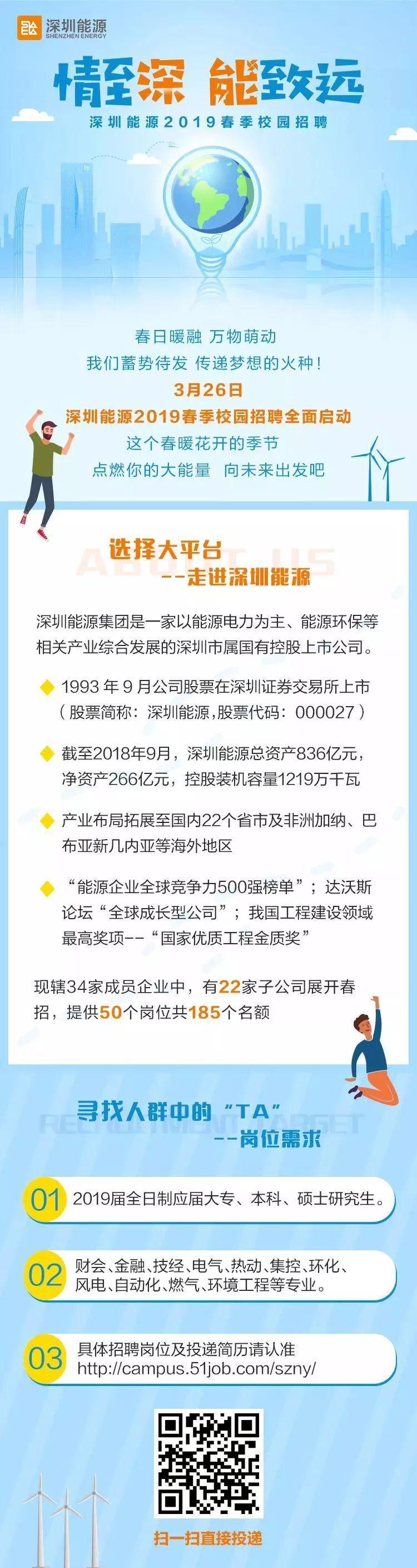 年轻人,Join us!深圳能源2019春季招聘来啦!