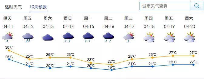 深圳天气又作妖!马上为您派送冷空气和暴雨…