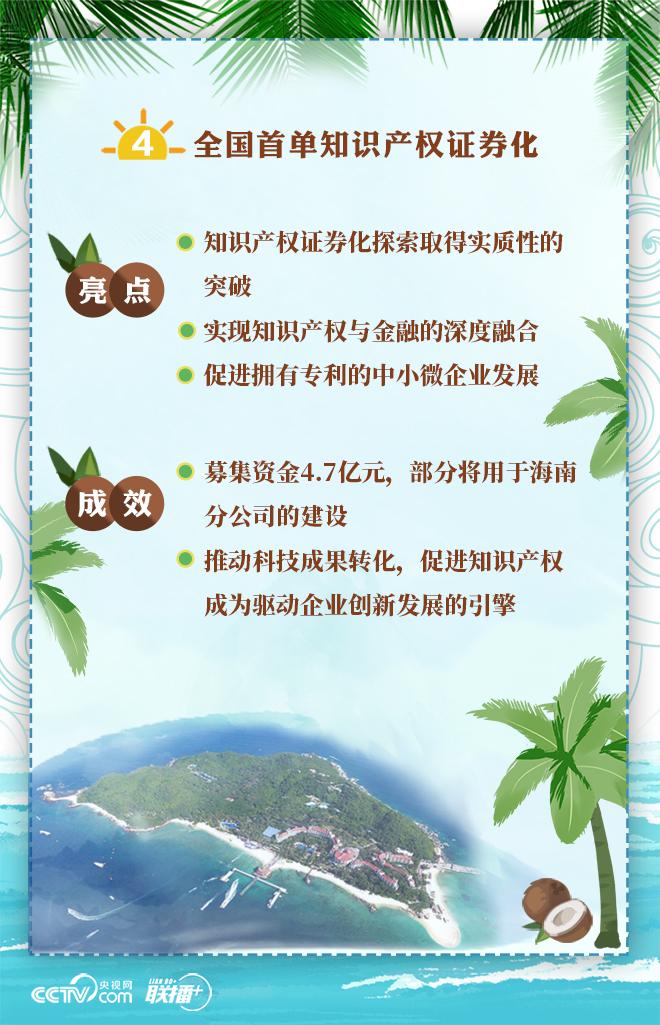习近平强调的制度创新 海南自贸区一年交出亮眼成绩单