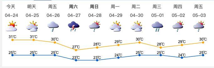 深新早点丨红通人员——深圳市田心实业股份有限公