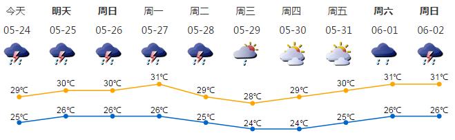 深新早点丨家长注意!深圳五月这种病同比上升94.6%,中招的都是宝宝!(语音播报)