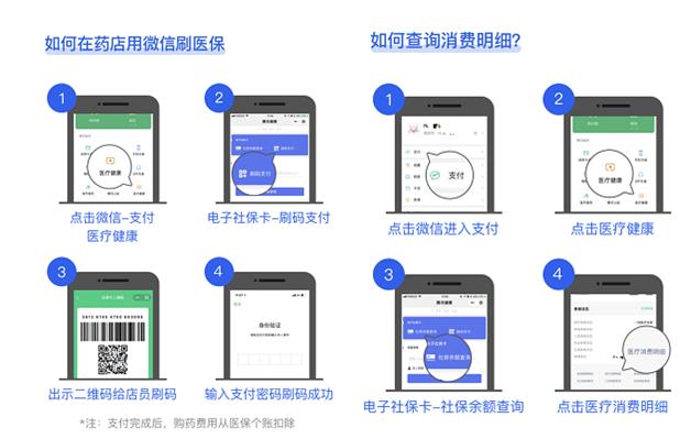 深圳参保人可用微信刷医保购药 查询消费明细