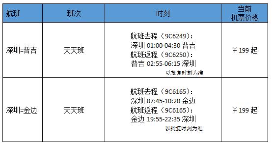 深圳再增直飞泰国普吉航线 开航初期机票低至199元起
