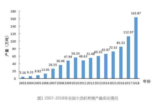 从衣食住行看新中国70年的伟大变迁