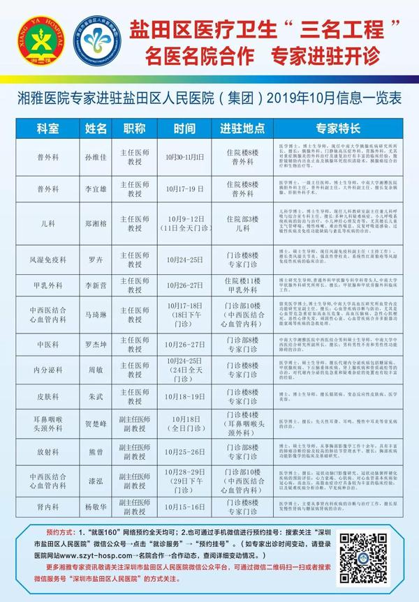 这个月14位湘雅医院专家进驻盐田 市民可预约就诊