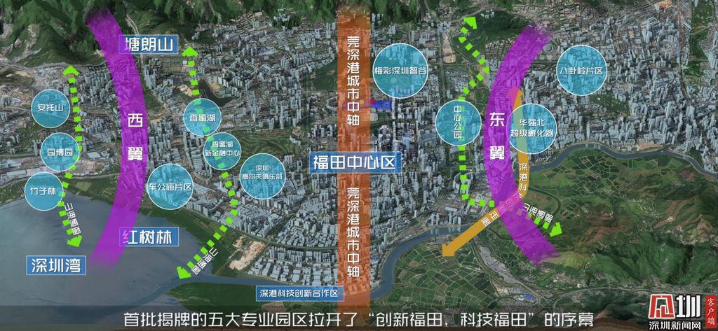 """聚焦5G、金融科技等前沿科技,福田区""""五园一街""""集中开园"""
