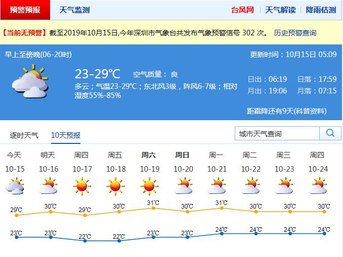 http://www.szminfu.com/tiyuhuodong/24931.html