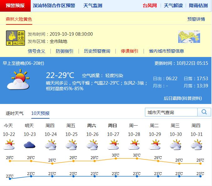 深圳未来两天有雨 气温开始下降
