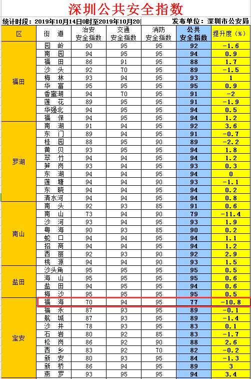 http://www.szminfu.com/shishangchaoliu/25911.html