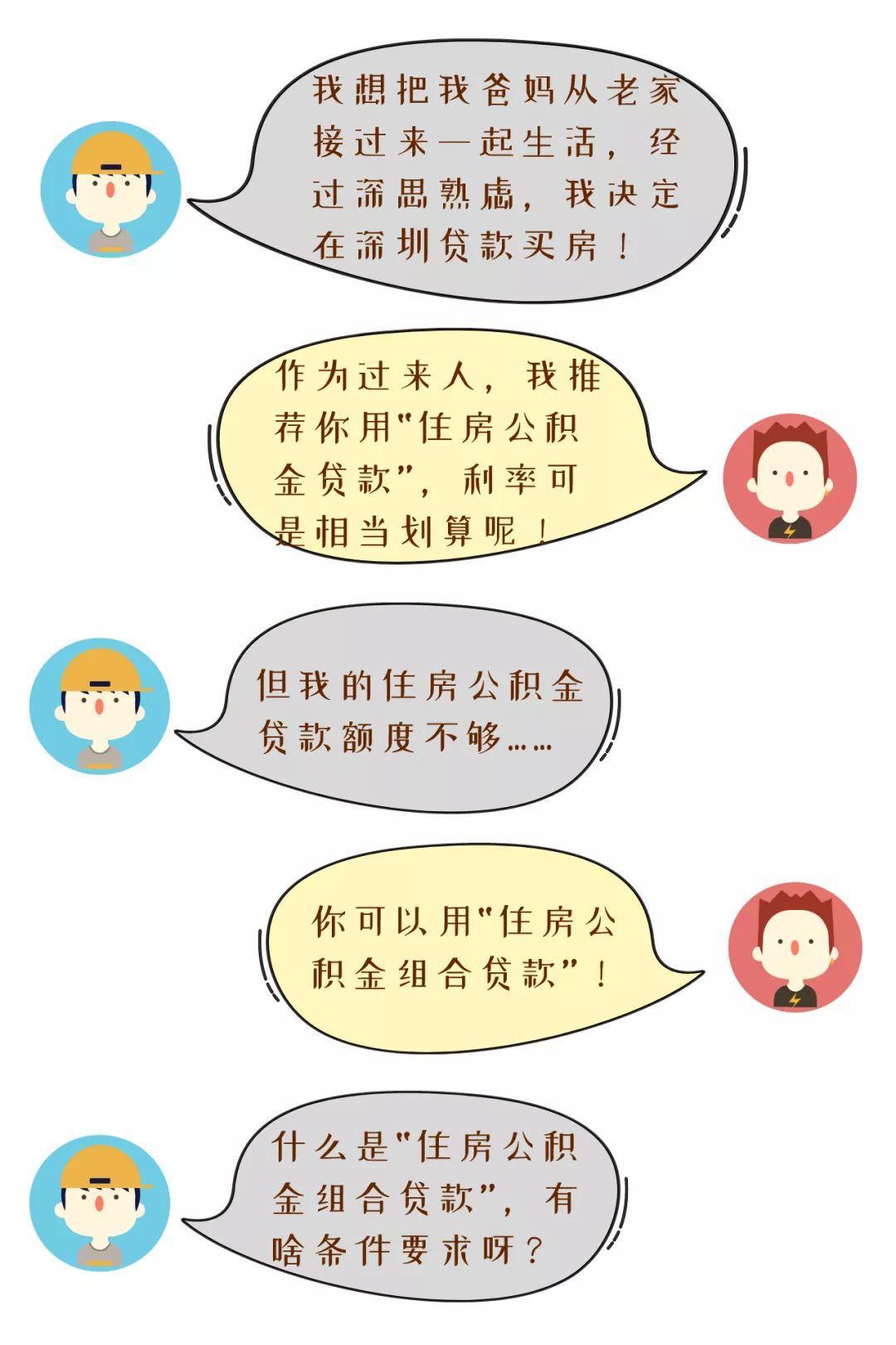 买房前你不可不知的事!深圳住房公积金组合贷款办理攻略! 公积金贷款 第1张