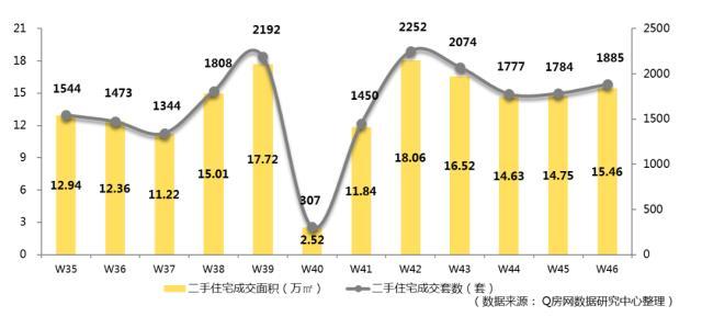 http://www.qwican.com/fangchanshichang/2304516.html