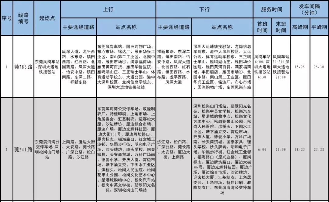 http://www.szminfu.com/qichexiaofei/30933.html