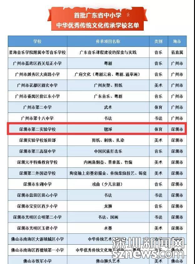 """百度理财二实获评省首批""""中小学中华优秀传统文化传承"""
