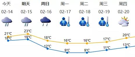 深新早点丨给力!深圳免除全市工商企业2月份基本电费(语音播报)