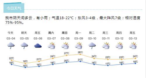 深新早点丨深圳已安排疫情防控资金19亿元,发放稳岗返还资金8.68亿元(语音播报)