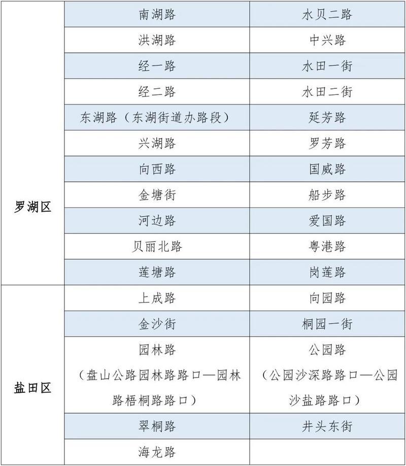 卫健委专家组成员王广发:感染可能因没戴防护眼镜