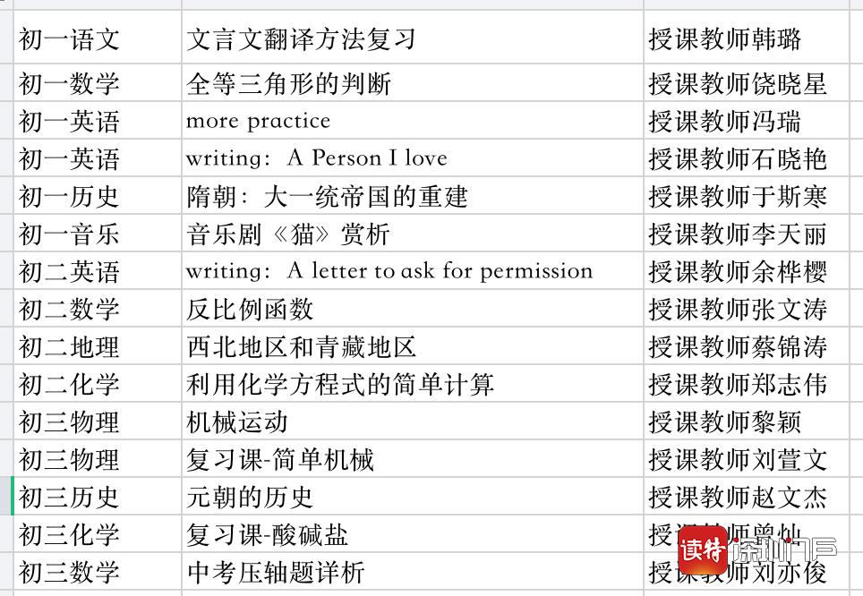 http://www.szminfu.com/qichexiaofei/43643.html