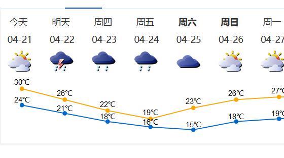 深新早点 | 深圳市居住证系统升级!网办渠道更换,这2种渠道不再受理