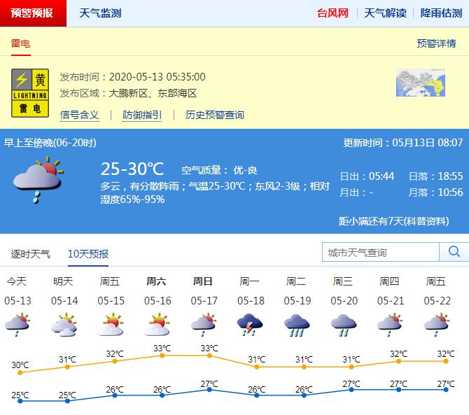 """今年第1号台风""""黄蜂""""生成 深圳""""下开水""""的日子安排上了"""