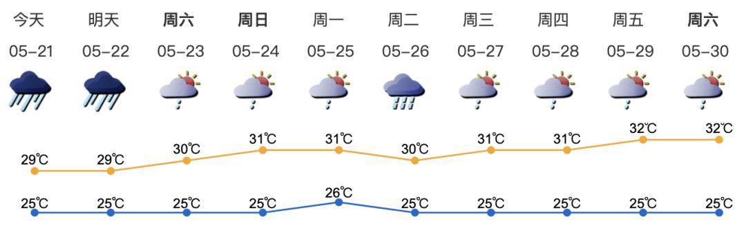 今年1至4月,深圳空气质量综合指数全国排名第五(语音播报)