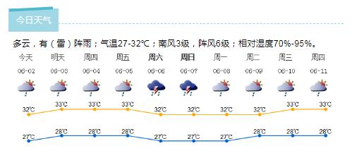 深新早点   今天,深圳1537所幼儿园开园!(语音播报)