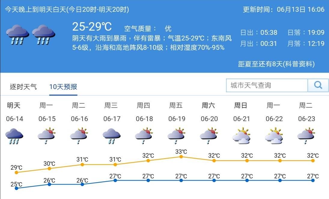 """台风""""鹦鹉""""将影响深圳!13日夜间至14日有明显风雨"""