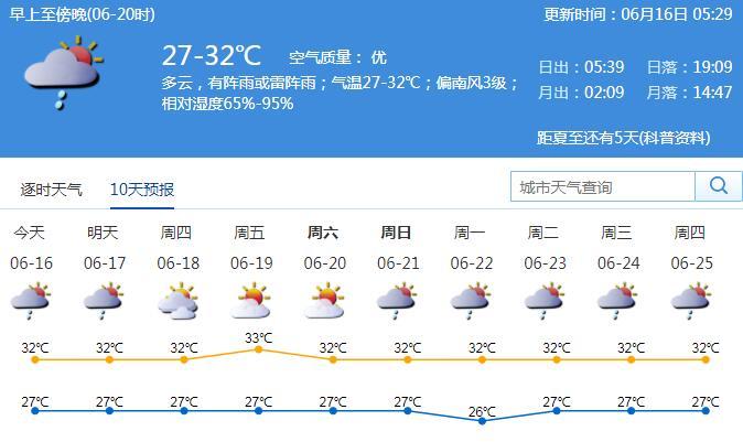 16-17日深圳局地雷雨多发,出行记得携带雨具