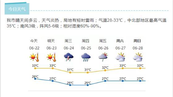 深新早点丨中高考期间禁止广场舞扰民!6月28日至7月23日严管噪声污染(语音播报)