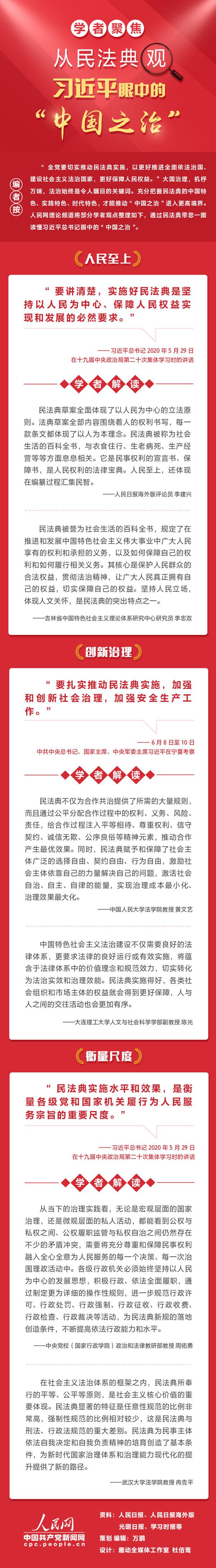 """一图读懂:从民法典观习近平眼中的""""中国之治"""