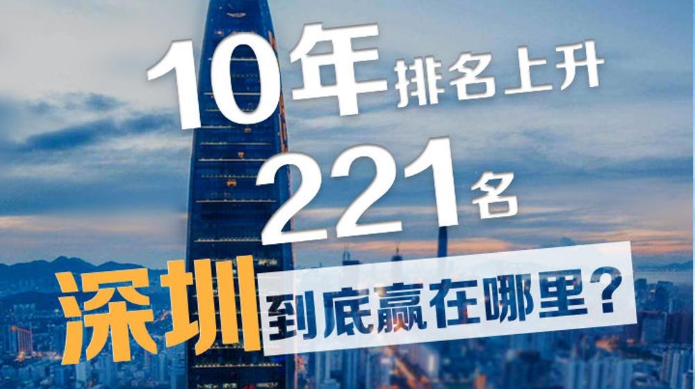 世界500强:10年上升221名 深圳到底赢在哪里?