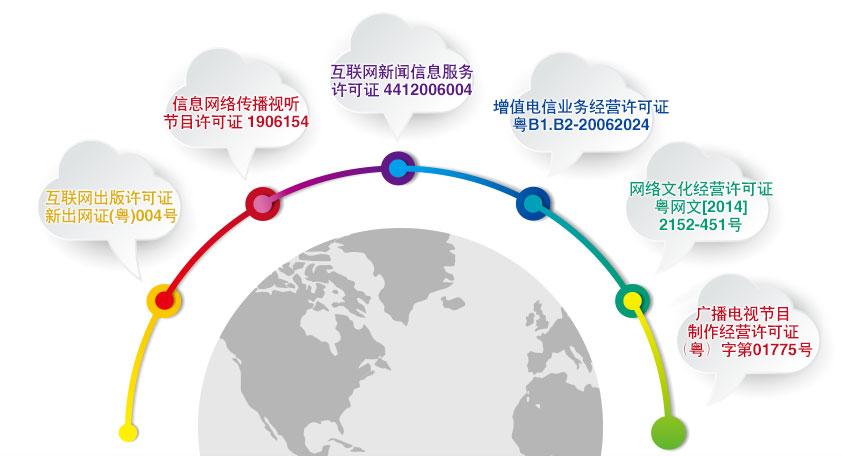 深圳新闻网-关于我们