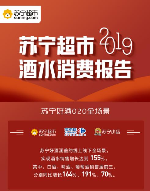 2019酒水消费报告:茅台、五粮液、洋河稳居白酒销售前三