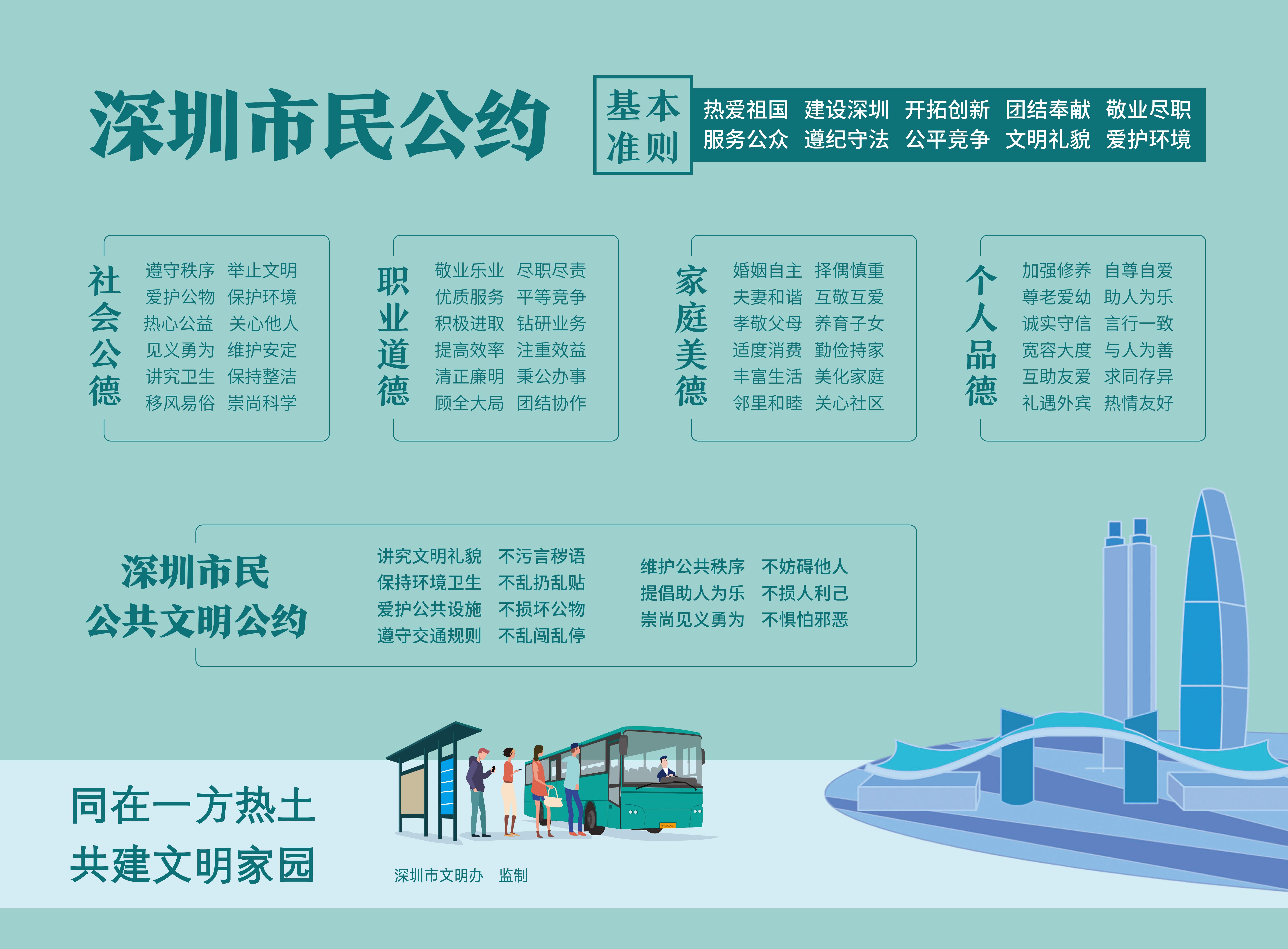 深圳市民公约