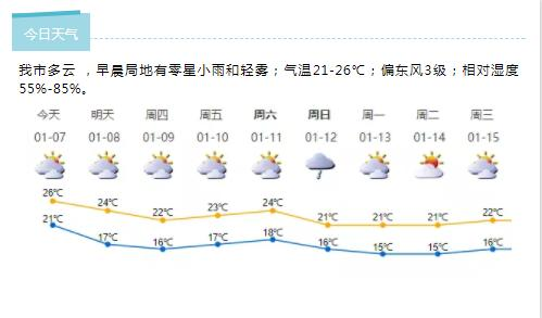 深新早点丨春节去哪儿?来深圳!深圳首次进入春运热门迁入城市前五名(语音播报)