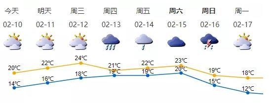 深新早点|深圳全部小区和城中村人员凭证出入,请优先使用小程序和微信公众号申报(语音播报)