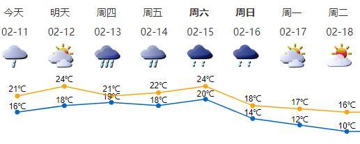 深新早点丨深圳36条停运公交线路恢复早晚高峰期运营!未来3天深圳地铁或迎高峰(语音播报)
