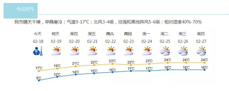 深新早点|深圳重点民生工程项目有序复工,长途汽车站逐步恢复运营(语音播报)