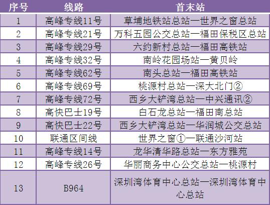 3月23日起,13条公交线恢复营运!包括11条高峰线