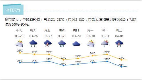 深新早点丨注意!今年预计将有3-4个台风影响深圳,首个就在……(语音播报)