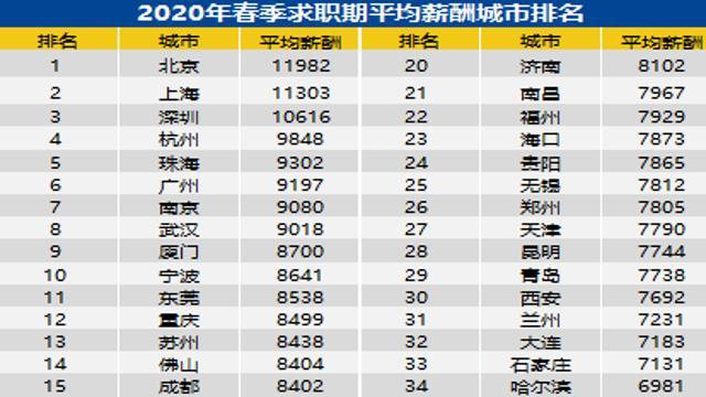 深新早点 | 猪肉、鲜菜价格明显回落,3月深圳CPI环比下降1.5%(语音播报)