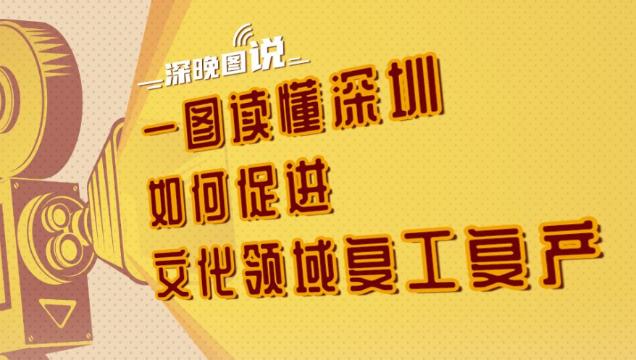 长图   一图读懂深圳如何促进文化领域复工复产