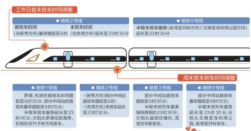深新早点 | 清平高速实行免费通行有新进展,秀峰收费站选址定了(语音播报)